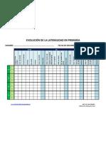 lateralidad_primaria