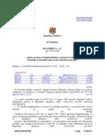 HGM245 Oferta Cererrii de Pret
