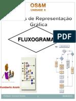 Atividades de Fluxograma.ppt