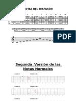Notas de Diapason Guitarra