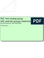 Routing Group