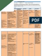 PLANIFICACION  ANUAL Procedimientos Tenicos 2° Año
