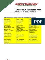 Reglamento de la Escuela de Líderes para la Defensa y el Desarrollo