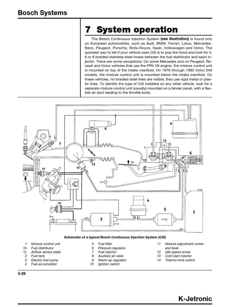 2610215sp Fuel Injection Carburetor Accumulator Tank Schematic