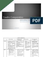 Cuadro Comparativo_base de Datos