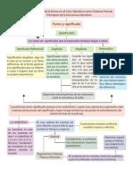 estructura narrativa diagrama