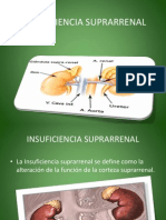 Insuficiencia Suprarenal