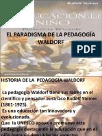 Corrientes Pedagogicas c