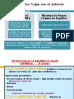 Balanza comercial España y Algo de Perú