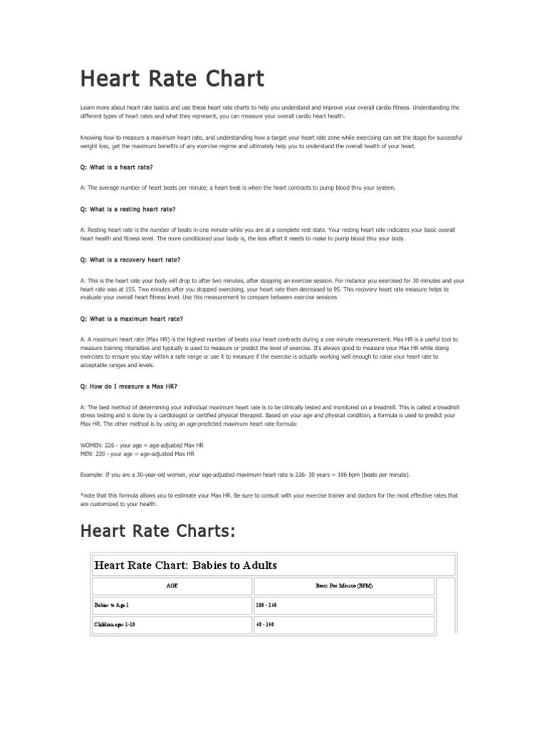 Heart rate chart heart rate physical fitness nvjuhfo Images