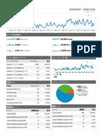 Analytics Blog.livedoor.jp Vent Nor 2008 20080927-20081229 Dashboard Report)