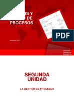 GESTION de PROCESOS, Diagramas, Fichas Mapa de Procesos
