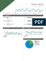 Analytics Blog.livedoor.jp Vent Nor 2008 20081201-20081229 Dashboard Report)