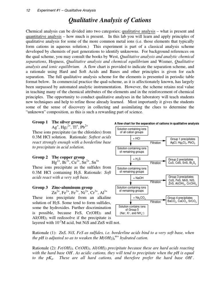 Monografia cationes precipitation chemistry sets of chemical monografia cationes precipitation chemistry sets of chemical elements nvjuhfo Image collections