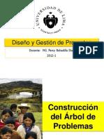Sesión - Metodología ARBOL DE PROBLEMAS Y CIRCULO CONTROL PREOCUPACION - Curso Pytos 2012-1 ULIMA