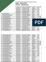 Data Pemanggilan Peserta Plpg Kabupaten Tasikmalaya