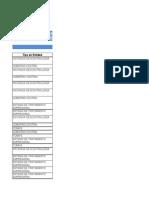 Listado de Entidades Obligadas a convocar procesos electrónicos de AMC
