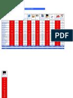 Comparativo de AntiSpyware OCTUBRE 21 2009