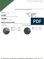 Global Fund Portfolio 22052012
