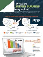 Infografía comportamiento online de las distintas generaciones