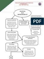 Bab 10 Manusia Dan Kegelisahan IBD