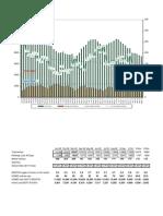 Market Velocity Graph6.1.12