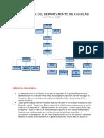 Organigrama de Finanzas
