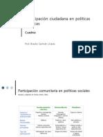 Participación ciudadana en programa sociales