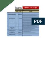 DATA BOOK Electrica&Instrumentacion