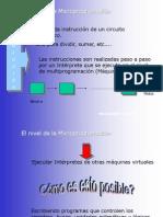 04 Nivel de La Microprogramacion Parte III Datos i