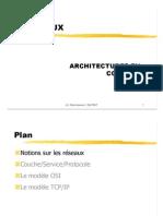 Architecture Couche