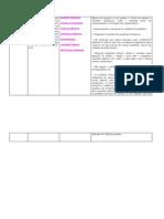 tabela Lipídios