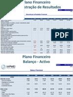Sales Force Tablet - Quadros Financeiros
