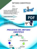 Metodo Cientifico y Punto de Partida de Proyecto de Investigacion Cientifica