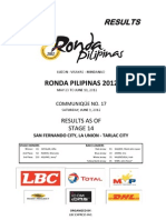 Ronda Pilipinas 2012 - Stage 14