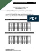 1614gabaritooficialpreliminarsesma (1)