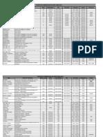 OfertaFormativa2011.pdf