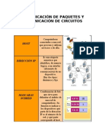 COMUNICACIÓN DE PAQUETES Y COMUNICACIÓN DE CIRCUITOS