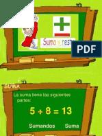 Multiplicacion Division