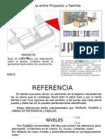 Diferencia Entre Proyecto y Familia