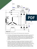 Alternator Description and Service