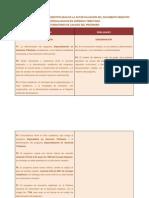 FORTALEZAS Y DEBILIDAS IDENTIFICADAS EN LA AUTOEVALUACIÓN DEL DOCUMENTO MAESTRO GERENCIA TRIBUTARIA