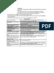 Diagnósticos de enfermería y objetivos
