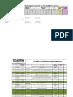 QCIR Monitoring 2011