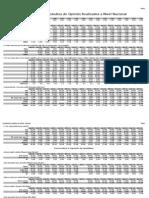 Comparativo Estudio de Opinion 2012