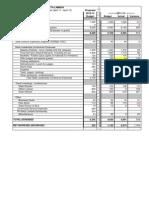 2012-13 AZ PBL Budget