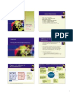 POM 2012 Exam Revision
