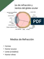 Medios de refracción y compartimientos del globo ocular