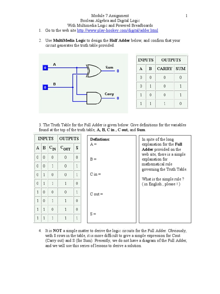 Developing The Half Adder And Full Boolean Algebra Diagram