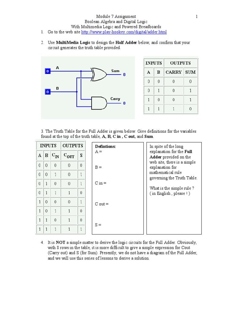 Developing The Half Adder And Full Boolean Algebra Adders